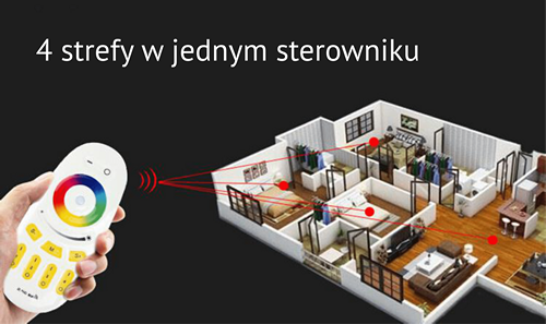 Nadajnik LED WIFI
